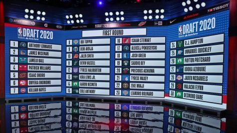 After a long history of losing, the future of the New York Knicks looks bright after the 2020 Draft.
